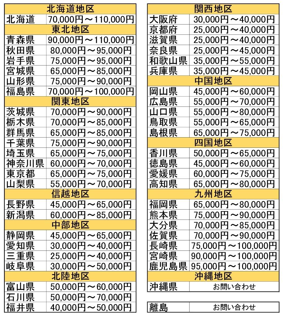 県別トラクター送料一覧20161109改訂3-001